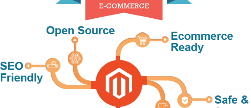 Boost Your Business By Hiring a Magento Development Company